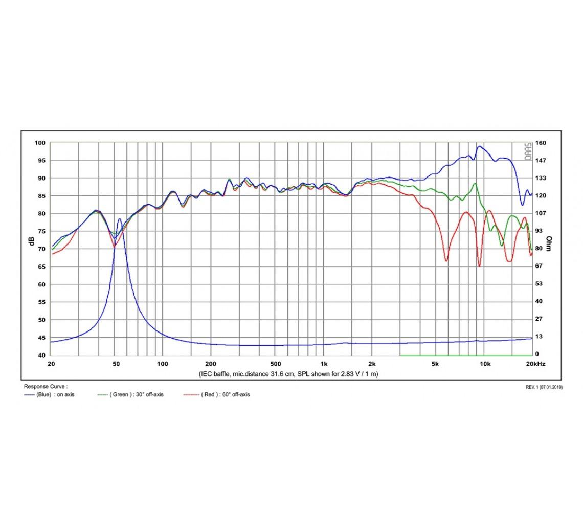 SBSatoriMR13P85Midrange-01