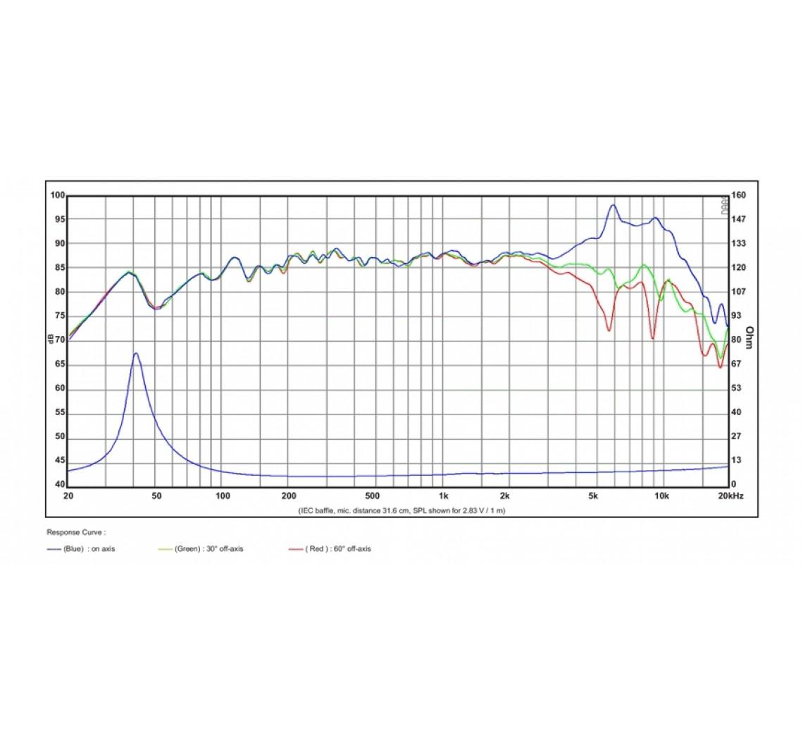 SB15MFC3085Polyprpylene-01