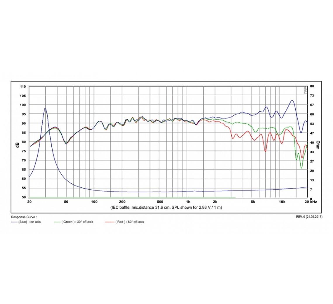 SBSatoriMR16PNW465Midrange-01