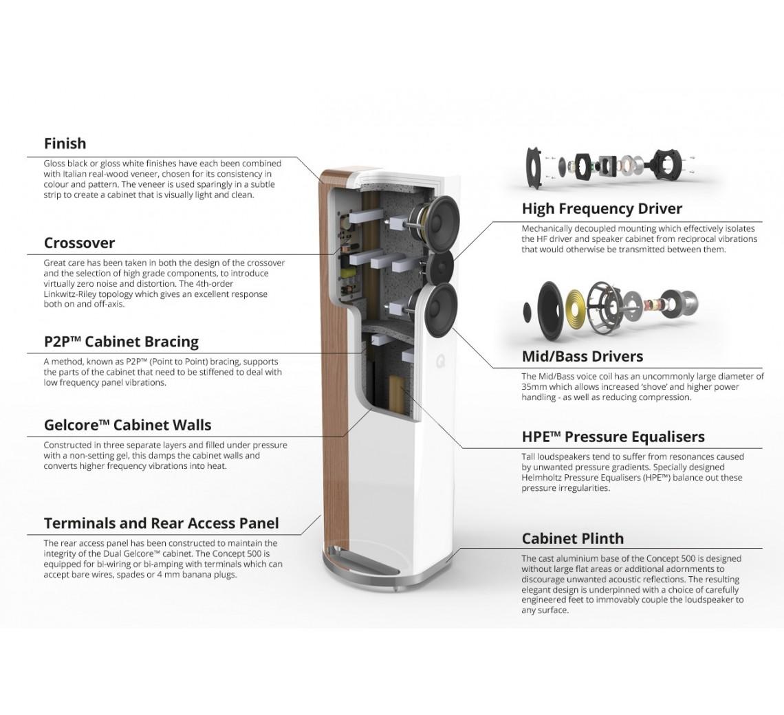 Q Acoustics Concept 500-06
