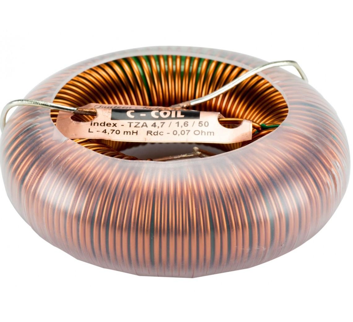 Jantzen C-Coil Toroidal Core