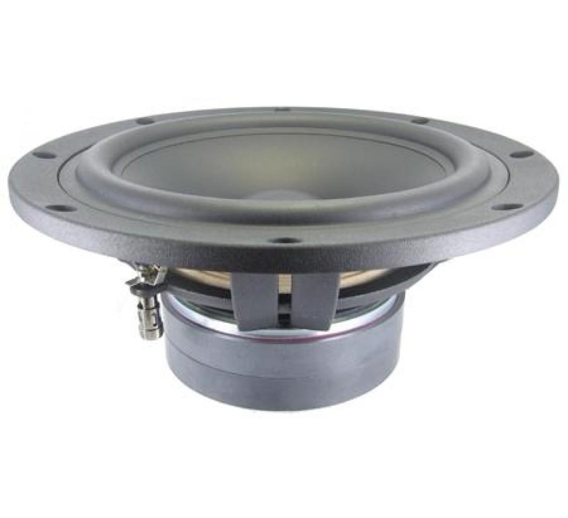 SB Acoustics SB29NRX75-6